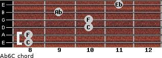 Ab6/C for guitar on frets 8, 8, 10, 10, 9, 11