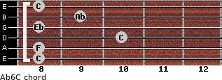 Ab6/C for guitar on frets 8, 8, 10, 8, 9, 8