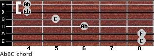 Ab6/C for guitar on frets 8, 8, 6, 5, 4, 4