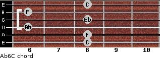 Ab6/C for guitar on frets 8, 8, 6, 8, 6, 8