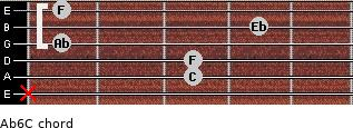 Ab6/C for guitar on frets x, 3, 3, 1, 4, 1