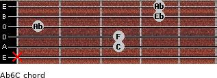 Ab6/C for guitar on frets x, 3, 3, 1, 4, 4