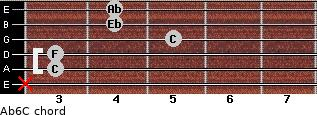 Ab6/C for guitar on frets x, 3, 3, 5, 4, 4