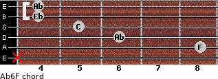 Ab6/F for guitar on frets x, 8, 6, 5, 4, 4