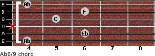 Ab6/9 for guitar on frets 4, 6, x, 5, 6, 4