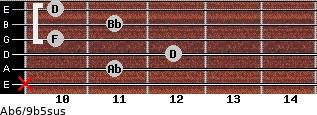 Ab6/9b5sus for guitar on frets x, 11, 12, 10, 11, 10