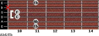 Ab6/Eb for guitar on frets 11, 11, 10, 10, x, 11