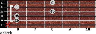 Ab6/Eb for guitar on frets x, 6, 6, 8, 6, 8