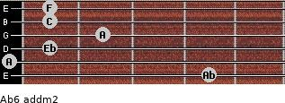 Ab6 add(m2) for guitar on frets 4, 0, 1, 2, 1, 1