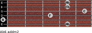Ab6 add(m2) for guitar on frets 4, 0, 3, 5, 4, 4