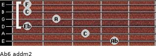Ab6 add(m2) for guitar on frets 4, 3, 1, 2, 1, 1