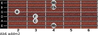 Ab6 add(m2) for guitar on frets 4, 3, 3, 2, 4, 4