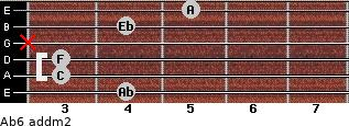 Ab6 add(m2) for guitar on frets 4, 3, 3, x, 4, 5