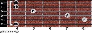 Ab6 add(m2) for guitar on frets 4, 8, 7, 5, 4, 4