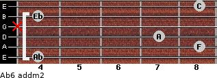 Ab6 add(m2) for guitar on frets 4, 8, 7, x, 4, 8