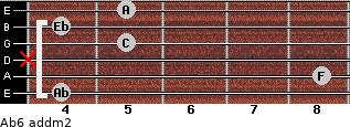 Ab6 add(m2) for guitar on frets 4, 8, x, 5, 4, 5