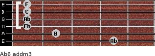 Ab6 add(m3) for guitar on frets 4, 2, 1, 1, 1, 1