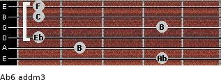 Ab6 add(m3) for guitar on frets 4, 2, 1, 4, 1, 1
