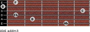 Ab6 add(m3) for guitar on frets 4, 2, 1, 5, 0, 1