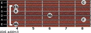 Ab6 add(m3) for guitar on frets 4, 8, 6, 4, 4, 8