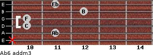 Ab6 add(m3) for guitar on frets x, 11, 10, 10, 12, 11