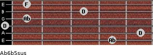 Ab6b5sus for guitar on frets 4, 5, 0, 1, 3, 1