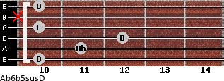 Ab6b5sus/D for guitar on frets 10, 11, 12, 10, x, 10