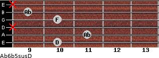 Ab6b5sus/D for guitar on frets 10, 11, x, 10, 9, x
