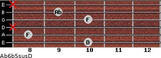 Ab6b5sus/D for guitar on frets 10, 8, x, 10, 9, x