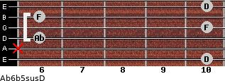 Ab6b5sus/D for guitar on frets 10, x, 6, 10, 6, 10