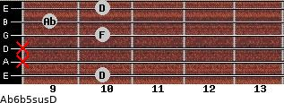 Ab6b5sus/D for guitar on frets 10, x, x, 10, 9, 10
