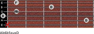 Ab6b5sus/D for guitar on frets x, 5, 0, 1, 3, 1