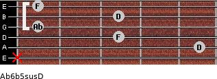 Ab6b5sus/D for guitar on frets x, 5, 3, 1, 3, 1