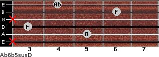 Ab6b5sus/D for guitar on frets x, 5, 3, x, 6, 4