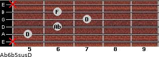 Ab6b5sus/D for guitar on frets x, 5, 6, 7, 6, x