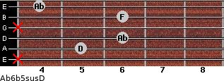 Ab6b5sus/D for guitar on frets x, 5, 6, x, 6, 4