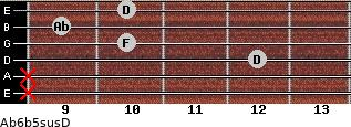 Ab6b5sus/D for guitar on frets x, x, 12, 10, 9, 10