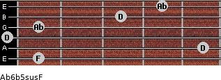 Ab6b5sus/F for guitar on frets 1, 5, 0, 1, 3, 4