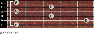 Ab6b5sus/F for guitar on frets 1, 5, 3, 1, 3, 1