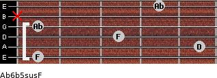 Ab6b5sus/F for guitar on frets 1, 5, 3, 1, x, 4