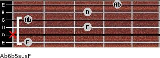 Ab6b5sus/F for guitar on frets 1, x, 3, 1, 3, 4