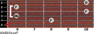Ab6b5sus/F for guitar on frets x, 8, 6, 10, 6, 10