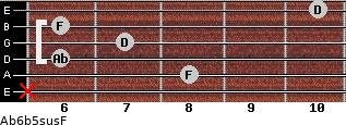 Ab6b5sus/F for guitar on frets x, 8, 6, 7, 6, 10