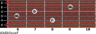 Ab6b5sus/F for guitar on frets x, 8, 6, 7, 9, x