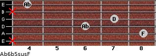 Ab6b5sus/F for guitar on frets x, 8, 6, 7, x, 4