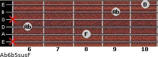 Ab6b5sus/F for guitar on frets x, 8, 6, x, 9, 10