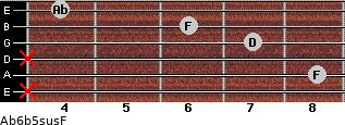 Ab6b5sus/F for guitar on frets x, 8, x, 7, 6, 4