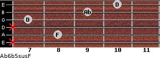 Ab6b5sus/F for guitar on frets x, 8, x, 7, 9, 10