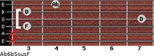 Ab6b5sus/F for guitar on frets x, x, 3, 7, 3, 4