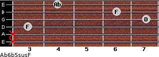 Ab6b5sus/F for guitar on frets x, x, 3, 7, 6, 4